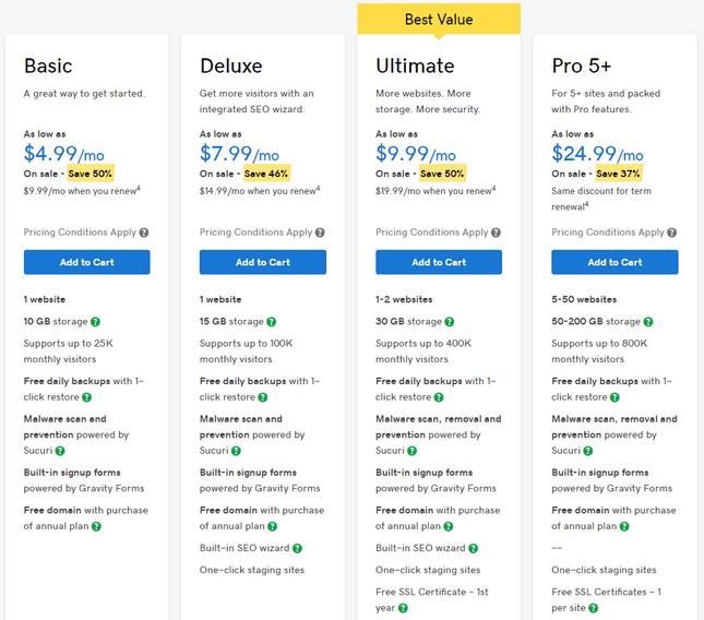 Godaddy India wordpress hosting